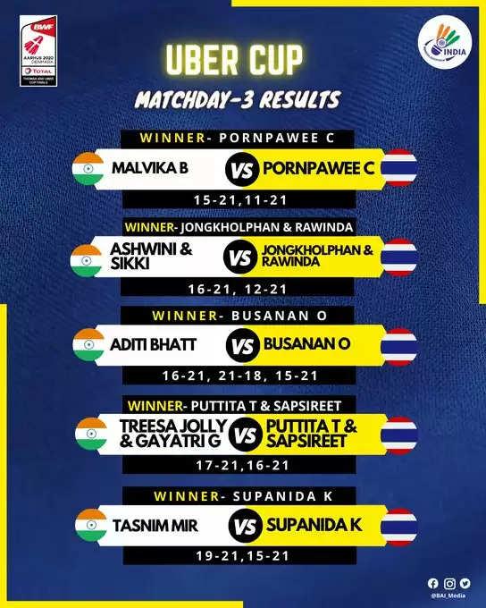 UBER CUP LIVE: भारत बनाम जापान उबेर कप क्वार्टरफाइनल में LIVE, मालविका को यामागुची ने हराया
