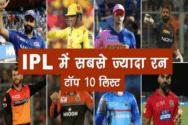 IPL 2021 में सबसे ज्यादा रन (Orange Cap) बनाने वाले टॉप 10 खिलाड़ियों की लिस्ट