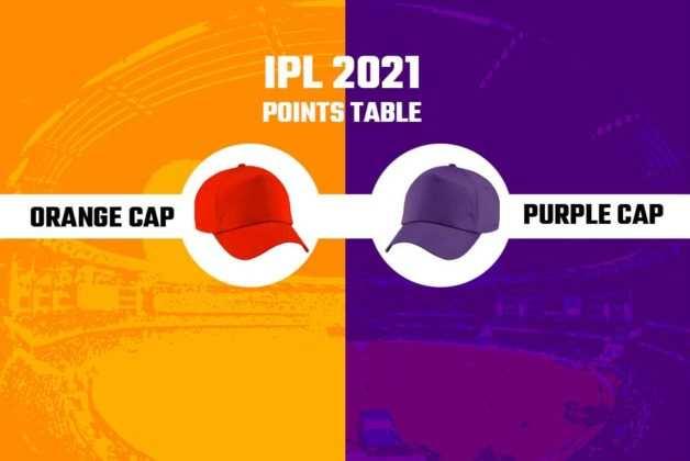IPL 2021 पर्पल कैप: DC के अवेश खान 2 वें स्थान पर RR के क्रिस मॉरिस के साथ; RCB के हर्षल पटेल लीडरबोर्ड में सबसे ऊपर